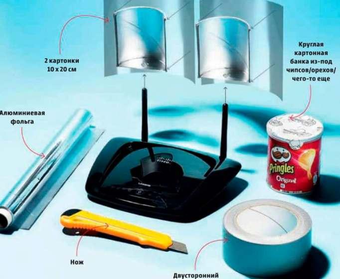 zachem-nekotorye-lyudi-nakryvayut-Wi-Fi-router-folgoj-nuzhno-li-eto-delat-foto-shema