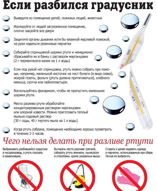 razbilsya-gradusnik-i-vytekla-rtut-kak-pravilno-sobrat-rtut-i-chto-nuzhno-delat-instruktsiya