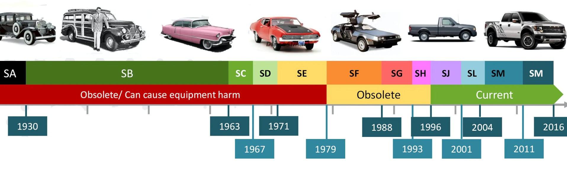 kak-pravilno-zamenit-maslo-v-dvigatele-avtomobilya-Suzuki-Jimny-foto-10