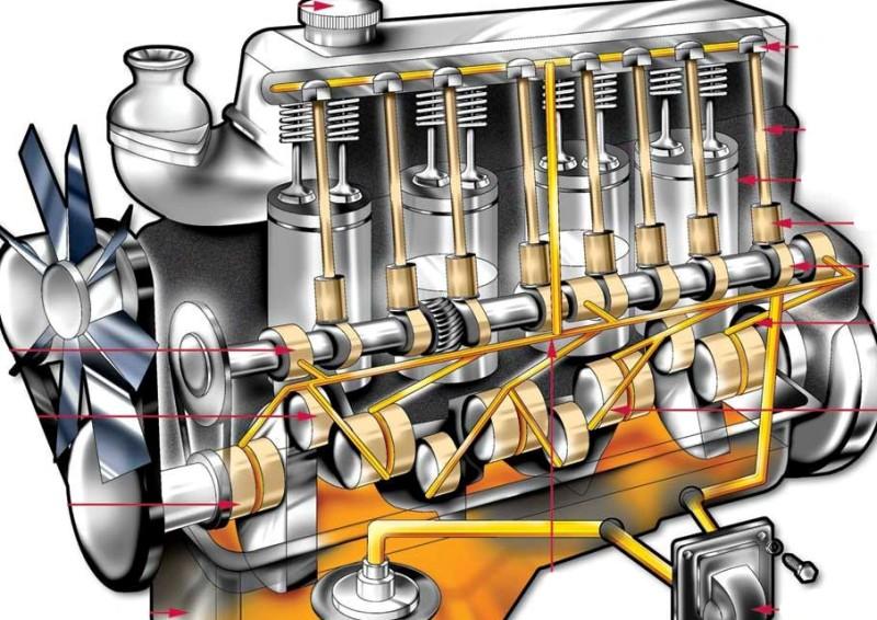 kak-pravilno-zamenit-maslo-v-dvigatele-avtomobilya-Suzuki-Jimny-foto-2