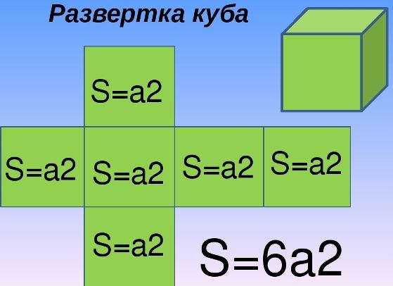 raznitsa-mezhdu-kubom-i-kvadratom-foto-razvertka-kuba