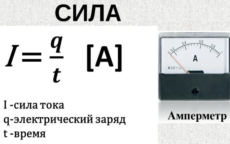 ampermetr-i-voltmetr-v-chem-raznitsa-i-otlichie-opisanie-foto-tablitsa-sravneniya-ampermetr