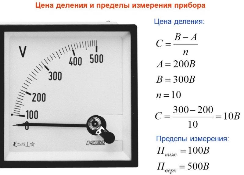 ampermetr-i-voltmetr-v-chem-raznitsa-i-otlichie-opisanie-foto-tablitsa-sravneniya-voltmetr