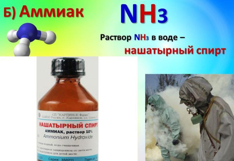 chem-nashatyrnyy-spirt-otlichaetsya-ot-ammiaka-opisanie-foto-tablitsa-ammiak-i-nashatyrnyy-spirt