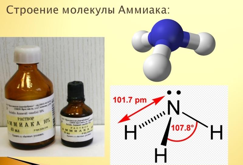 chem-nashatyrnyy-spirt-otlichaetsya-ot-ammiaka-opisanie-foto-tablitsa-foto-ammiak