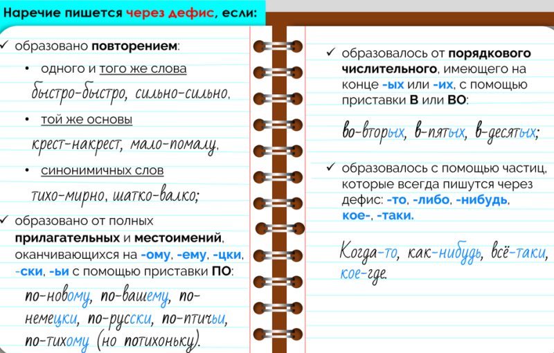 chem-tire-otlichaetsya-ot-defisa-raznitsa-i-otlichie-foto-gde-i-kogda-stavitsya-defis