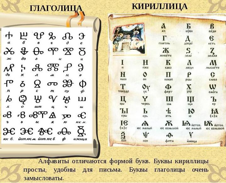 kirillitsa-i-latinitsa-v-chem-raznitsa-i-otlichie-opisanie-foto-tablitsa-kirillitsa-i-glagolitsa